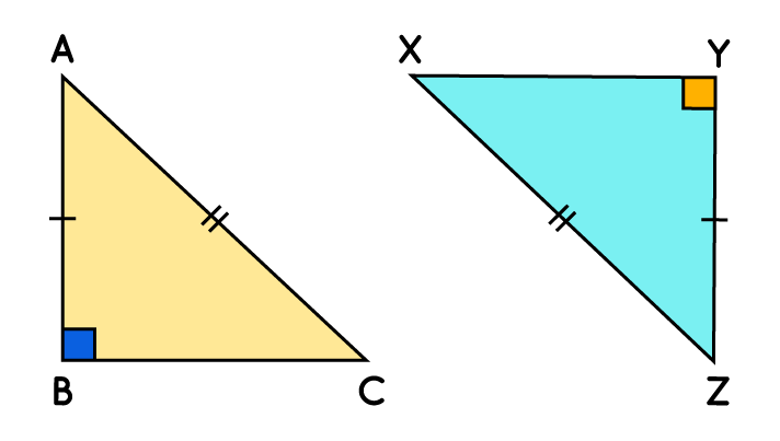 Proof of hypotenuse leg theorem