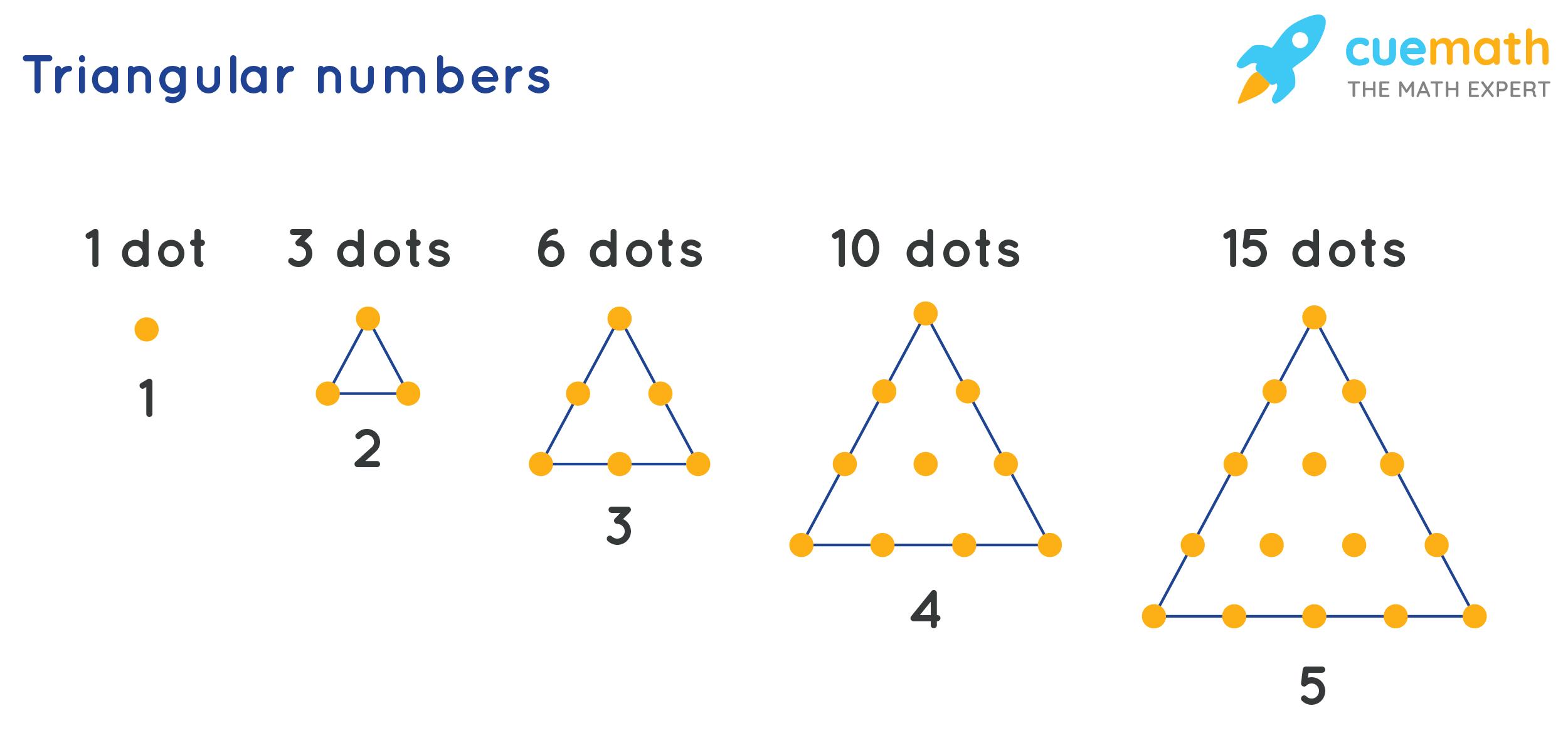 Triangularnumbers