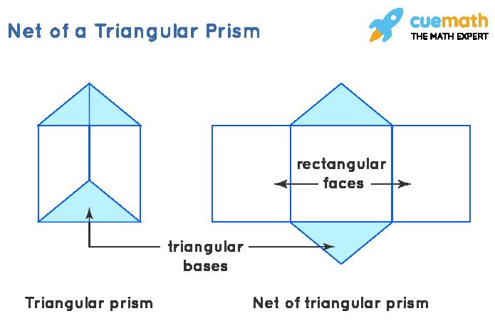 Net of a Triangular Prism