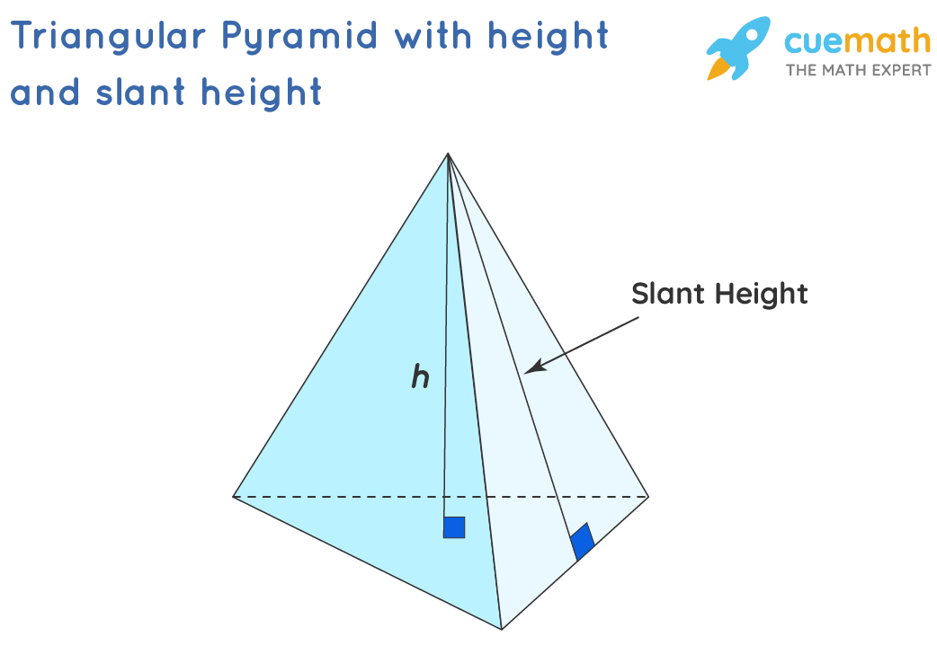 Triangular Pyramid with height and slant height