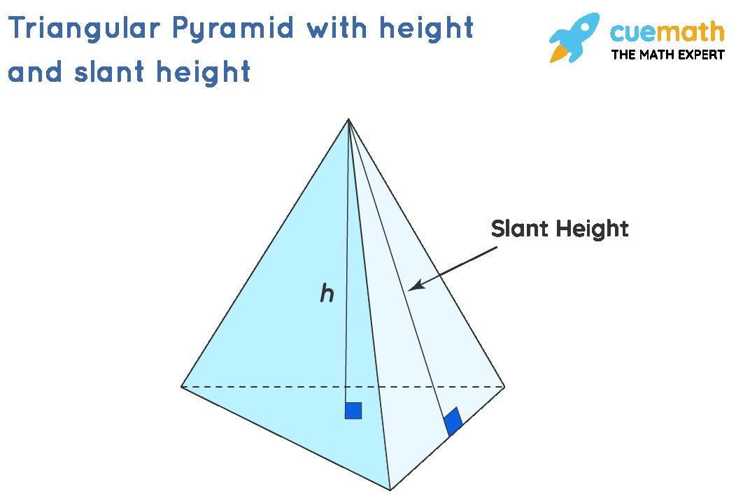 Triangular Pyramid Formula