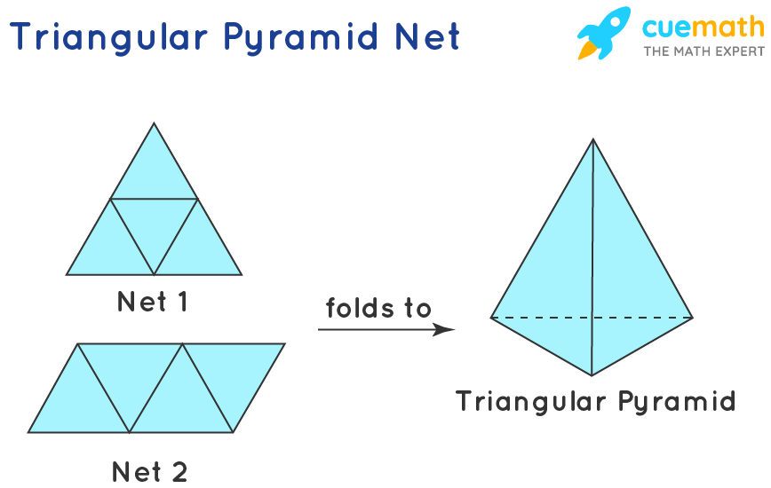 Triangular Pyramid Net