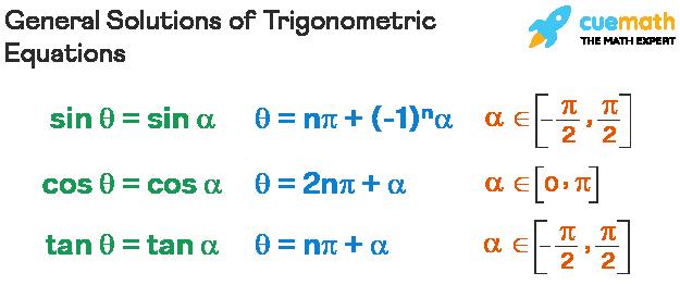General Solutions of Trigonometric Equations