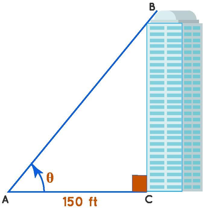trigonometry solved example