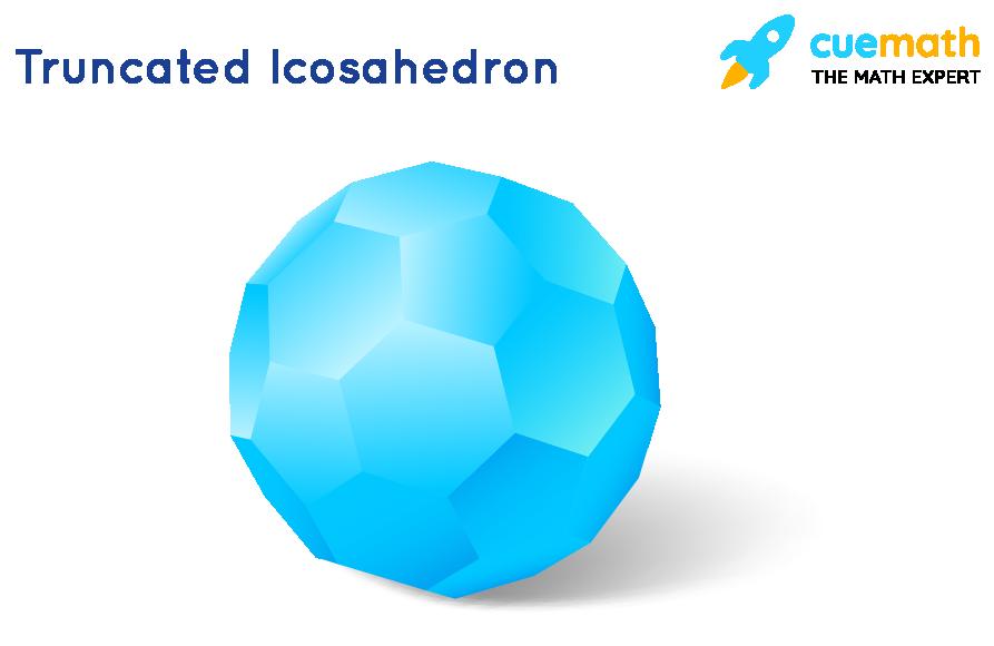 Truncated Icosahedron Shape
