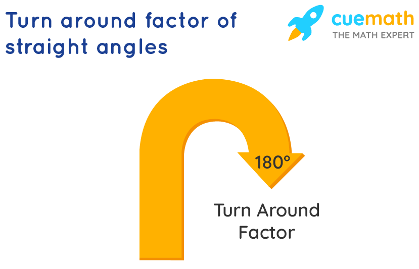 Turn Around Factor of Straight Angles