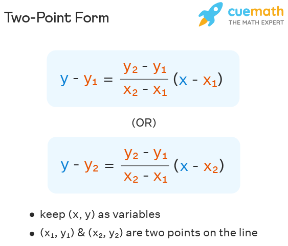 equation of line in two-point form