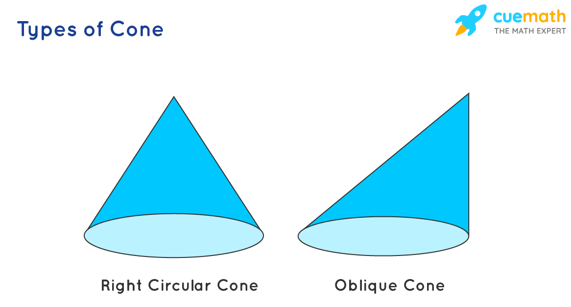 Types of Cone