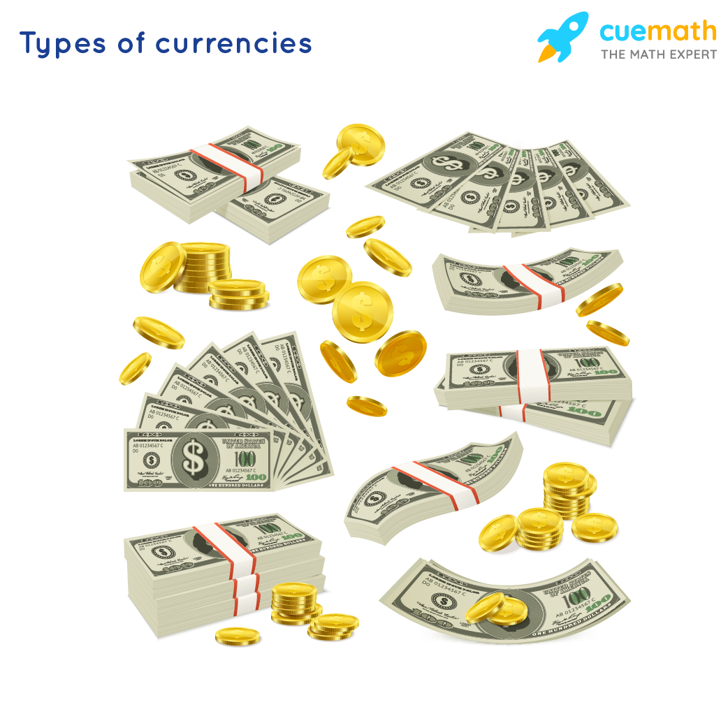 Types of currencies - Money concepts