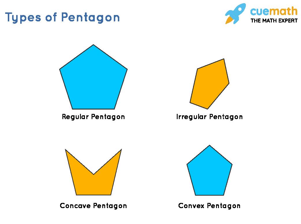 Types of Pentagon