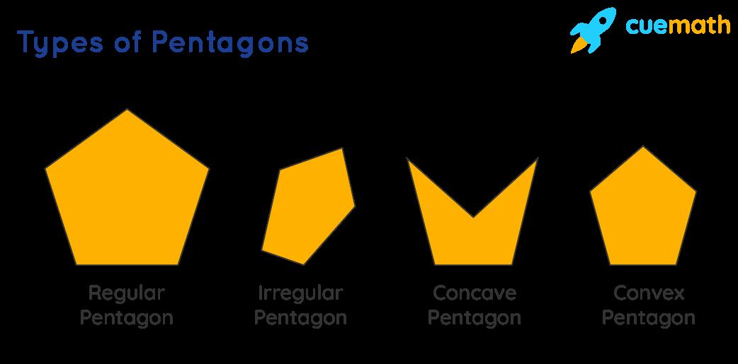 Types of Pentagons