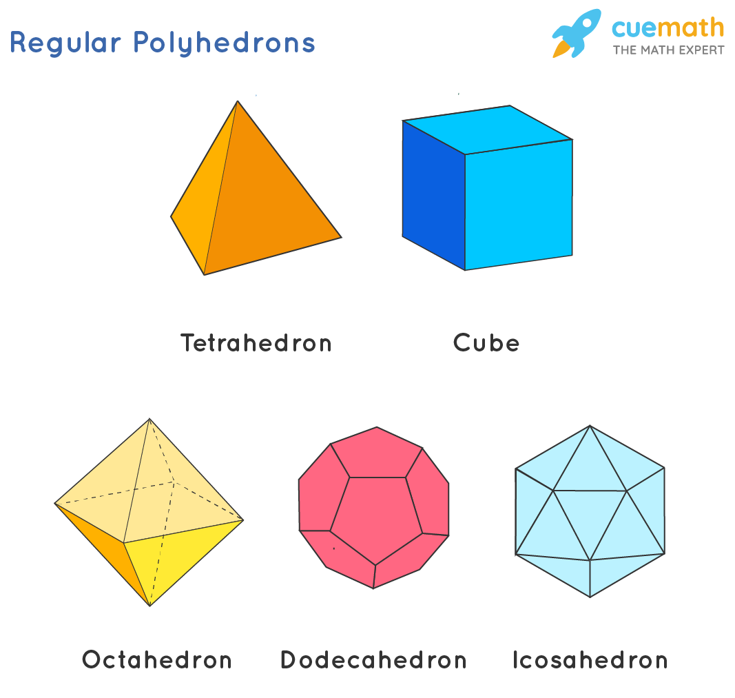 types of polyhedron
