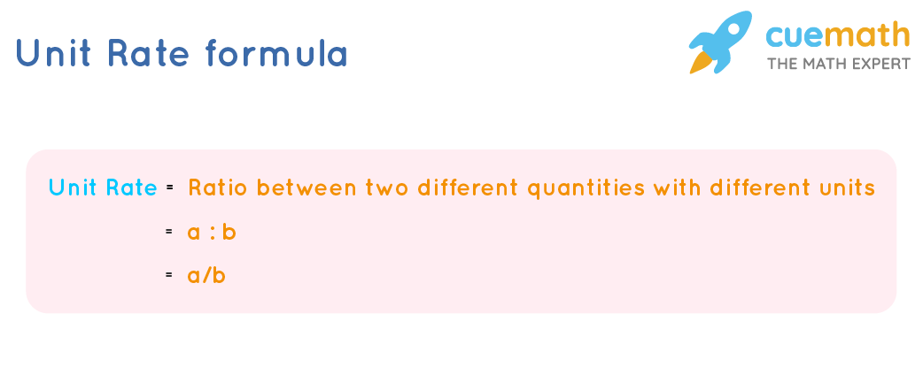 Unit Rate Formula