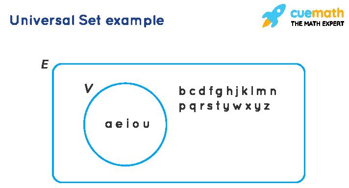 Universal Set example