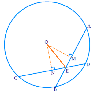 If two equal chords of a circle intersect within the circle, prove that the line joining the point of intersection to the centremakes equal angles with the chords