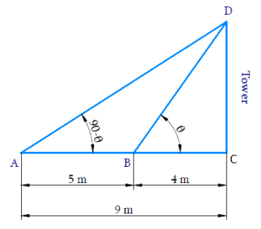 The angles of elevation of the top of a tower from two points at a distance of 4 m and 9 m from the base of the tower and in the same straight line with it are complementary. Prove that the height of the tower is 6 m.