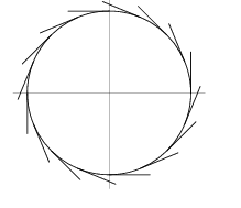 How many tangents can a circle have?