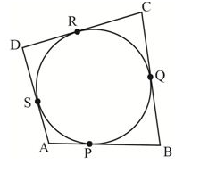 A quadrilateral ABCD is drawn to circumscribe a circle (see Fig. 10.12). Prove that AB + CD = AD + BC