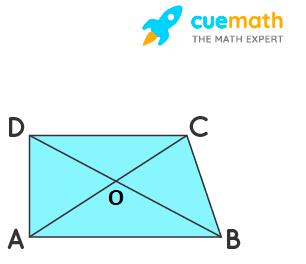 ABCD is quadrilateral. Is AB + BC + CD + DA < 2(AC + BD)?