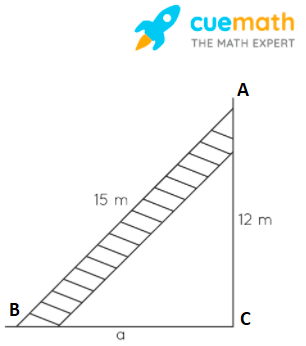 A 15 m long ladder reached a window 12 m high from the ground on placing it against a wall at a distance a. Find the distance of the foot of the ladder from the wall.
