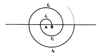 A spiral is made up of successive semicircles, with centres alternately at A and B, starting with centre at A of radii 0.5 cm, 1.0 cm, 1.5 cm, 2.0 cm, . . .as shown in Fig. 5.4. What is the total length of such a spiral made up of thirteen consecutive semicircles?