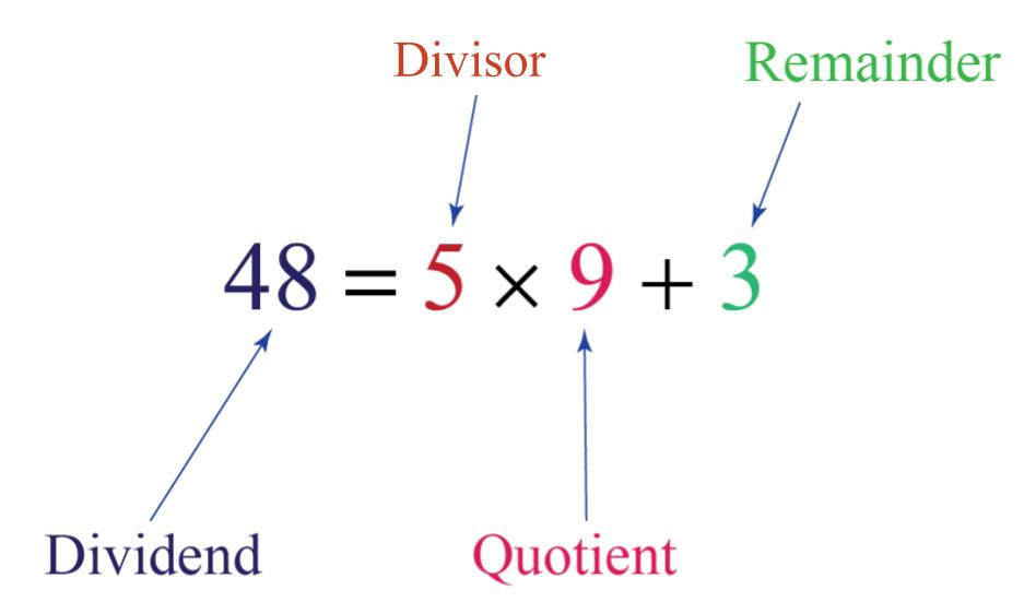 Euclid division lemma shown mathematically