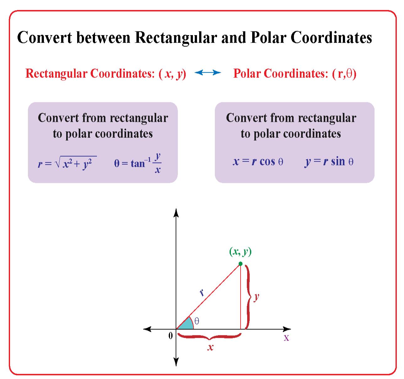 Convert-cartesian-into-polar-coordinates