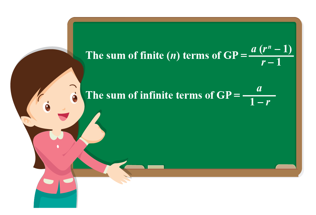 Sum of finite and infinite terms of GP formulas: for finite terms, the sum is a(r^n-1)/r-1. For infinite terms, the sum is a/(1-r)