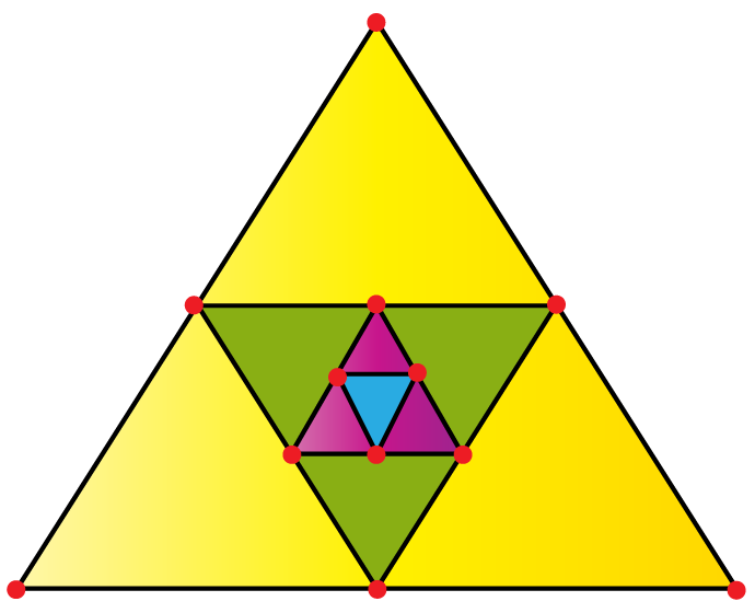 Sum of GP challenging problem: The midpoints of the sides of the triangle are connected by another smaller triangle. The same procedure is used to get another smaller triangle inside the smaller triangle.