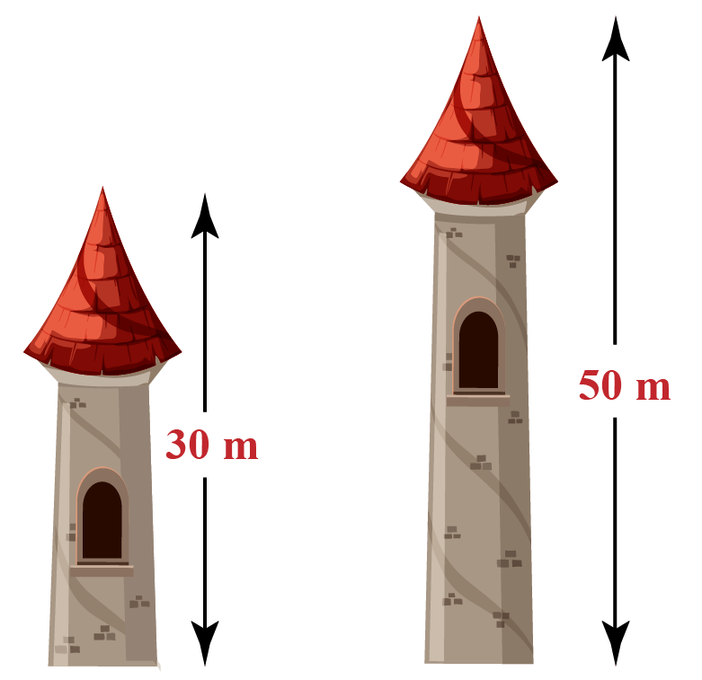 Percentage change word problems: Two towers of heights 30 m and 50 m.