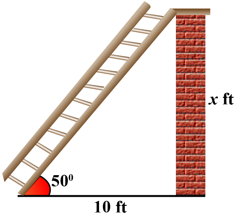 sin cos tan in real life: ladder leans against a wall