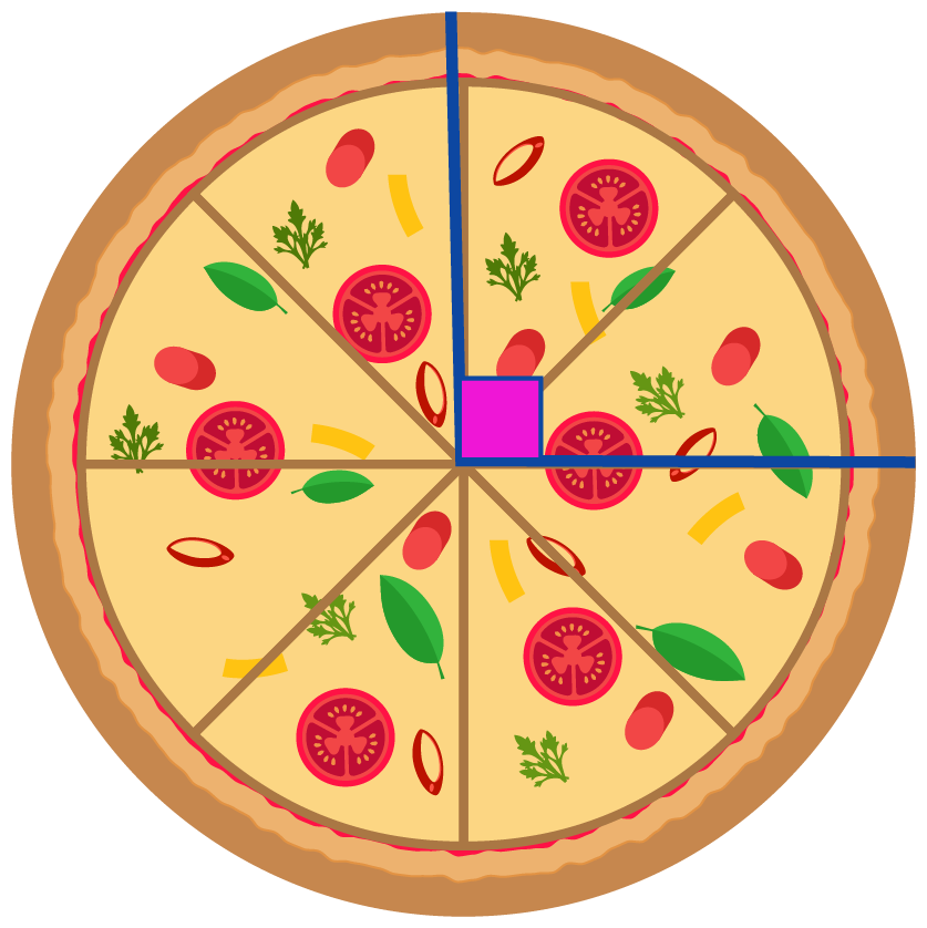 Real life examples of complementary angles - a pizza