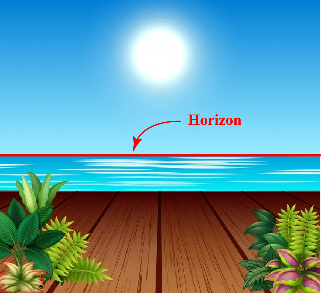 Horiontal line introduction: Horizon image