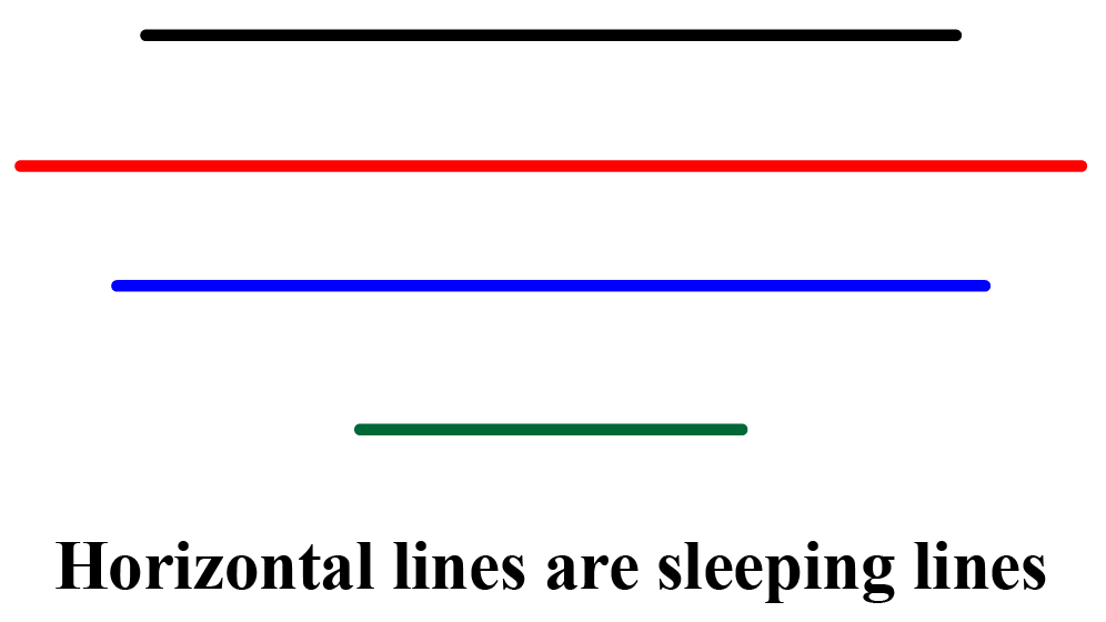 What are horizontal lines? Horizontal lines are sleeping lines.