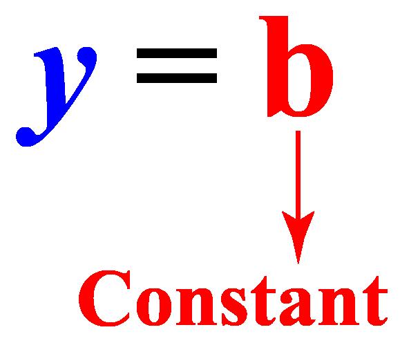 Horizontal line equation