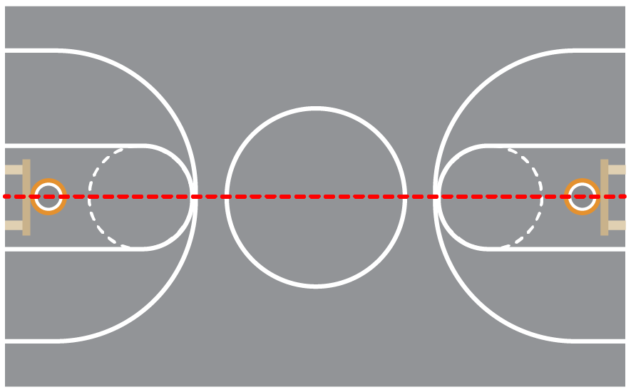 Horizontal line of symmetry