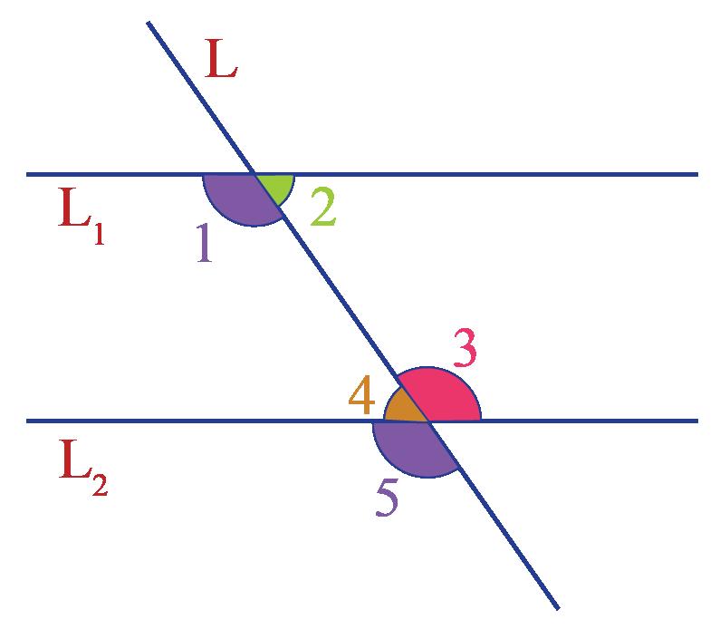 Co-interior angles
