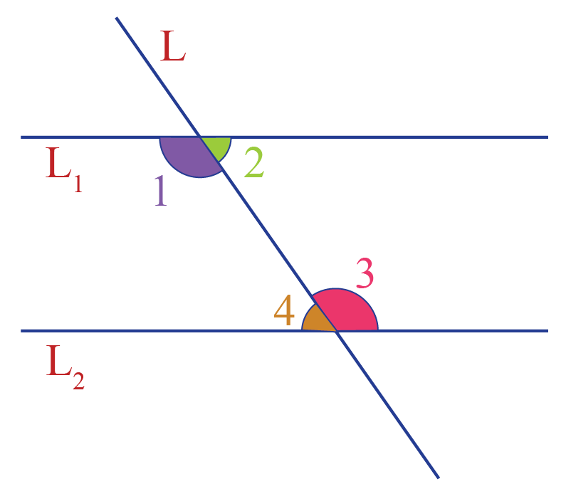 Interior angles of parallel lines intersected by a transversal