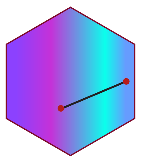 Convex definition in geometry