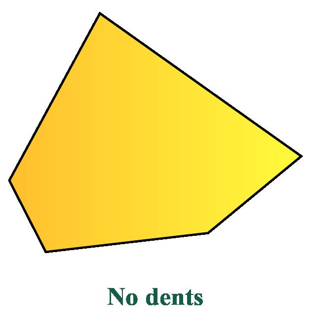 A convex shape has no dents.