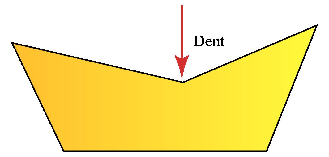 A concave shape has a dent.
