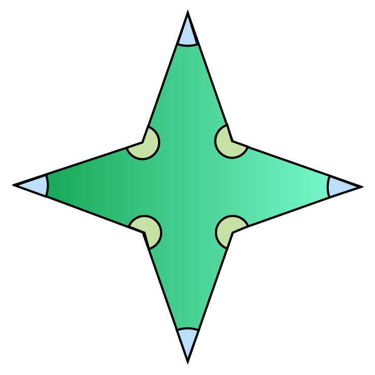 At least one angle of a concave polygon is greater than 180 degrees