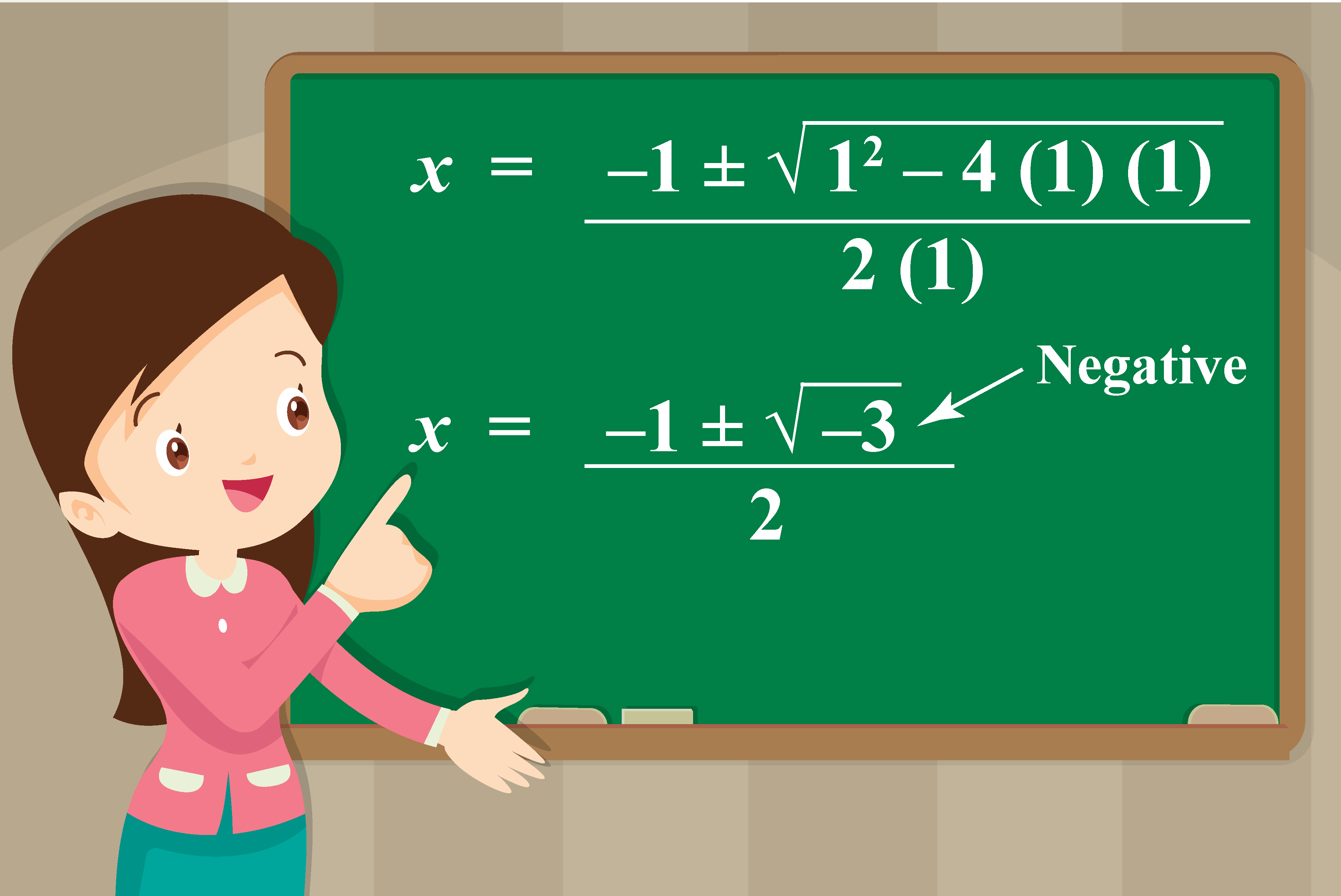 complex numbers introduction: iota , i equals square root -1