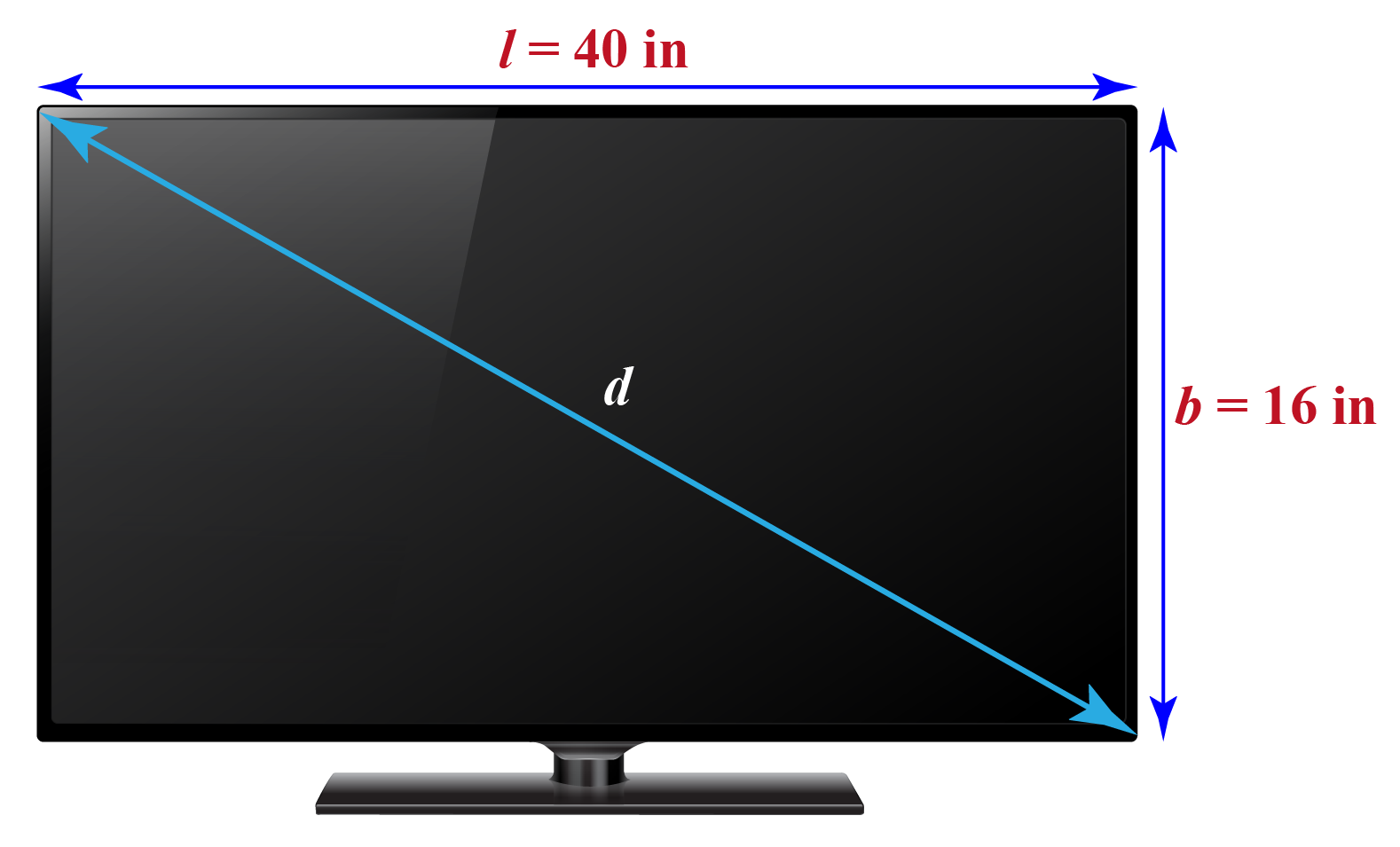 Diagonal of a rectangle example: a TV with length 40 inches, breadth 16 inches and diagonal d.