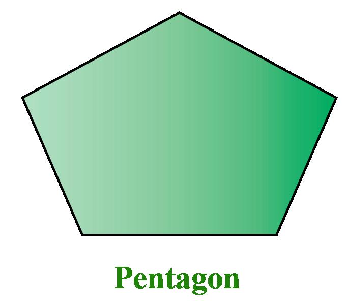 Introduction to Diagonals: A pentagon