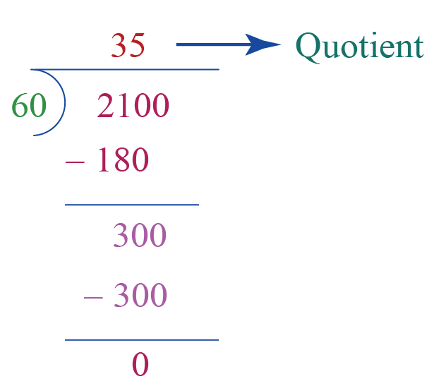 Division word problem: finding the quotient when 2100 is divided by 60