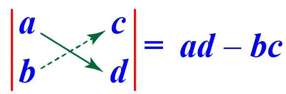 Solving system of equations using determinants method