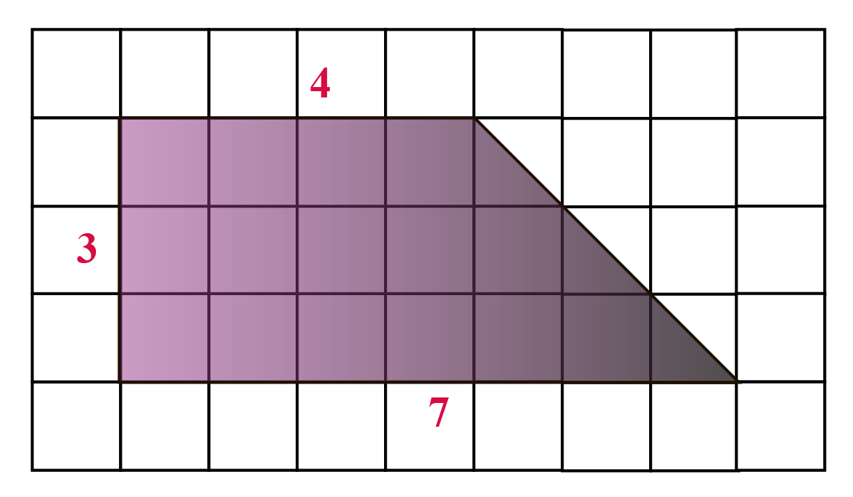 Area of a trapezoid definition explained using an example on a grid square