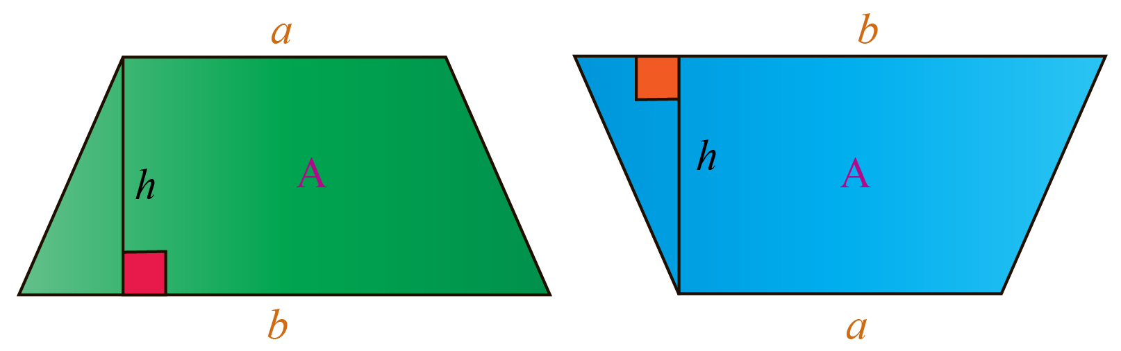 Proof of formula of area of a trapezoid is explained using two figures where one is inverted.