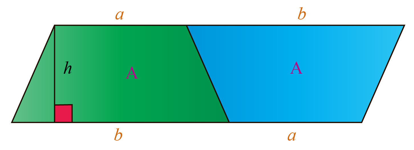 Proof of formula of area of a trapezoid is explained by joining two trapeziums.
